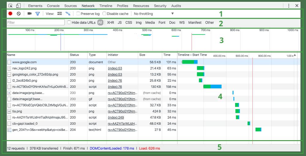 如何通过chrome测量与分析网页加载时间
